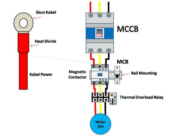 belajar merakit panel motor listrik 3 phase part2 teguh giantoro rh teguhgiantoro wordpress com Komponen Panel Listrik Tanda Untuk Panel Listrik